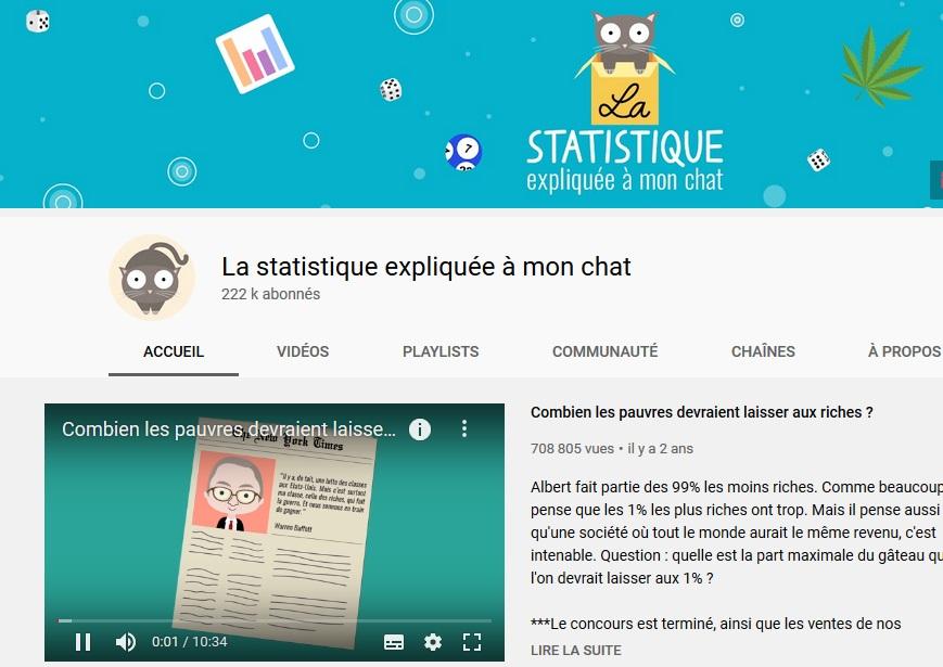 Accès au site La Statistique expliquée à mon, nouvel onglet